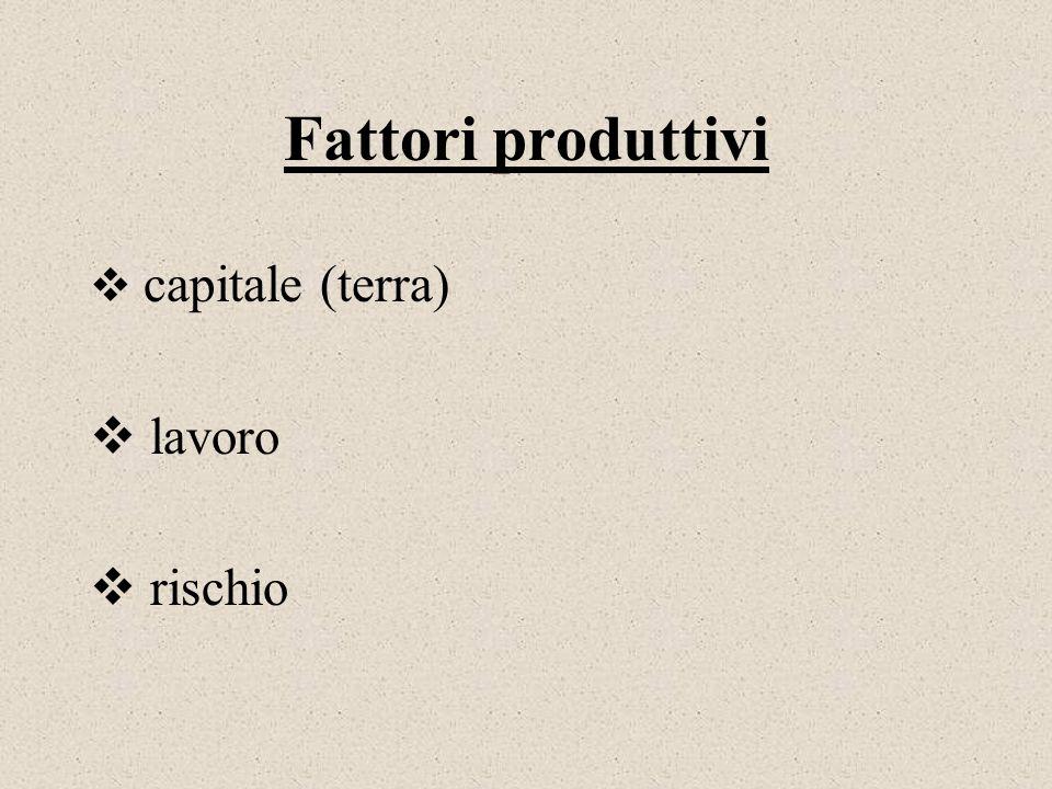 Fattori produttivi capitale (terra) lavoro rischio