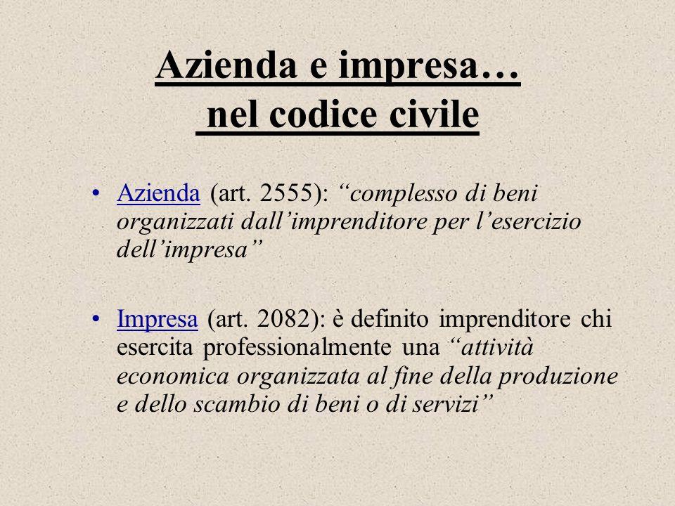 Azienda e impresa… nel codice civile Azienda (art. 2555): complesso di beni organizzati dallimprenditore per lesercizio dellimpresa Impresa (art. 2082