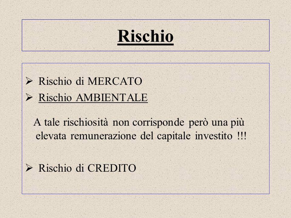 Rischio Rischio di MERCATO Rischio AMBIENTALE A tale rischiosità non corrisponde però una più elevata remunerazione del capitale investito !!! Rischio