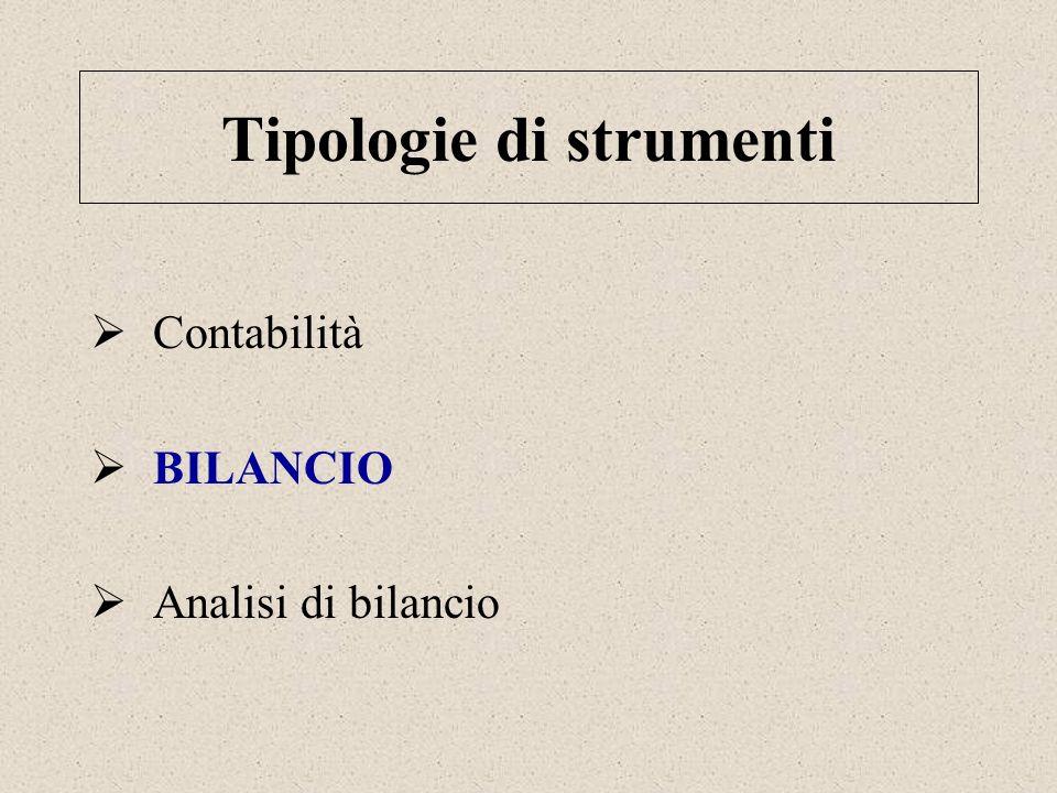 Tipologie di strumenti Contabilità BILANCIO Analisi di bilancio