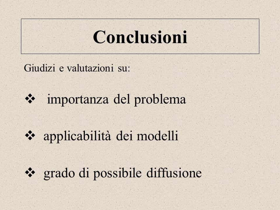 Conclusioni Giudizi e valutazioni su: importanza del problema applicabilità dei modelli grado di possibile diffusione