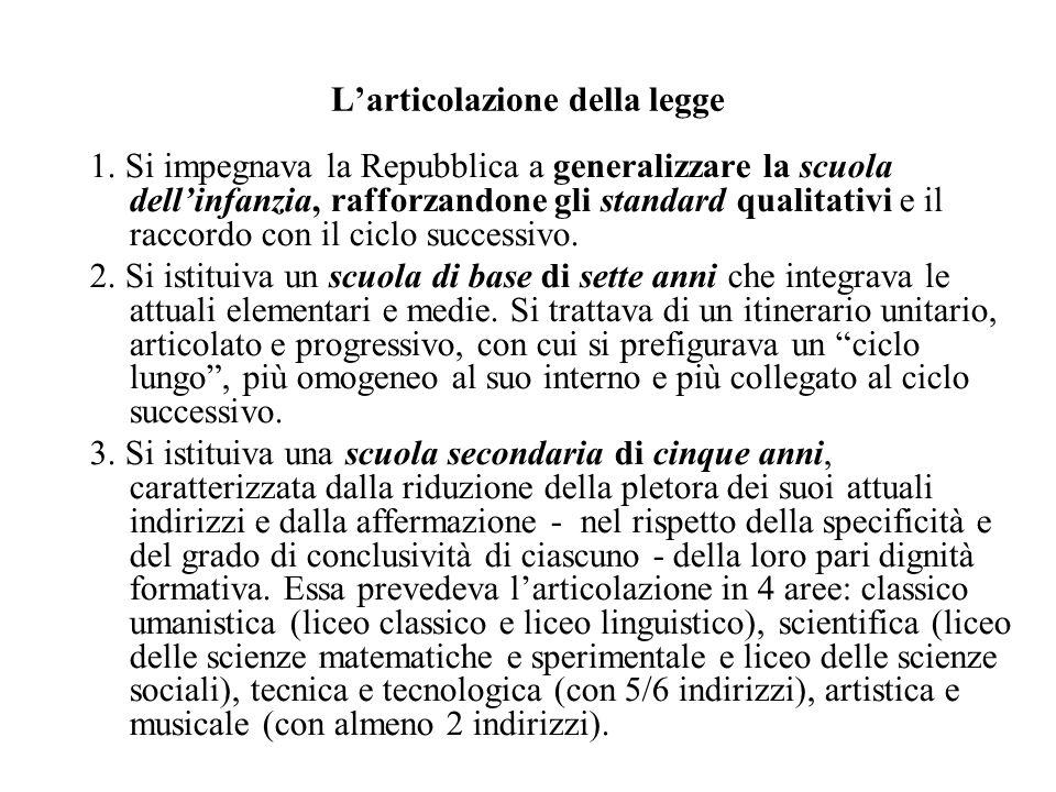 Larticolazione della legge 1. Si impegnava la Repubblica a generalizzare la scuola dellinfanzia, rafforzandone gli standard qualitativi e il raccordo
