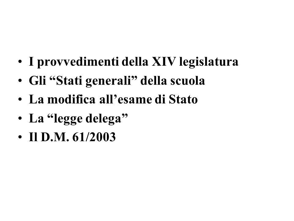 I provvedimenti della XIV legislatura Gli Stati generali della scuola La modifica allesame di Stato La legge delega Il D.M. 61/2003