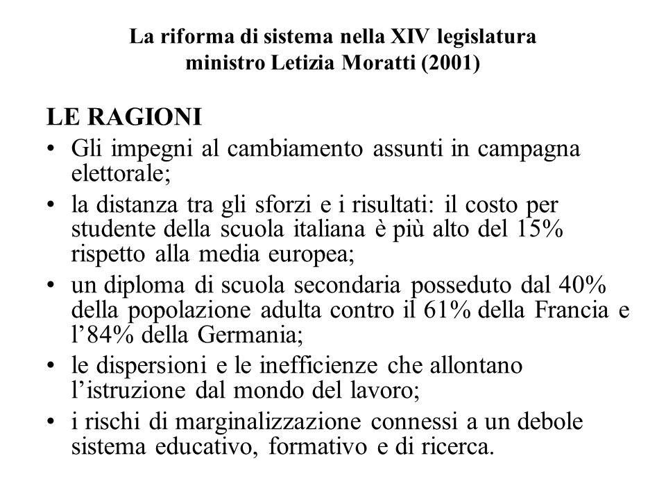 La riforma di sistema nella XIV legislatura ministro Letizia Moratti (2001) LE RAGIONI Gli impegni al cambiamento assunti in campagna elettorale; la d