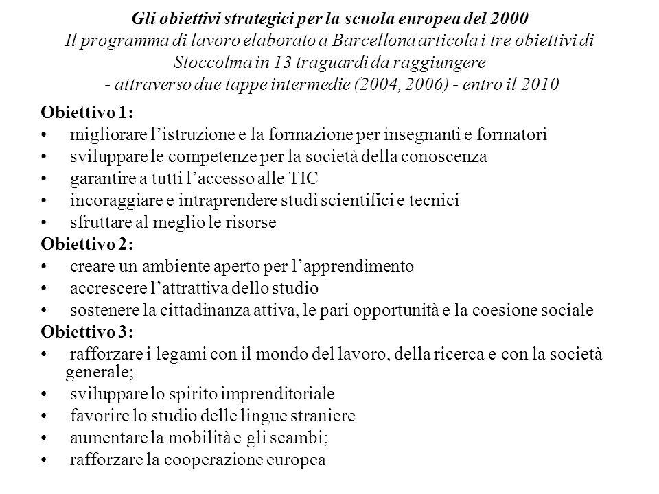 Gli obiettivi strategici per la scuola europea del 2000 Il programma di lavoro elaborato a Barcellona articola i tre obiettivi di Stoccolma in 13 trag