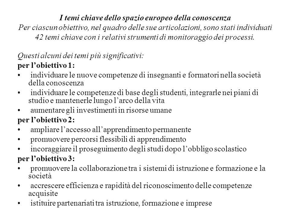 La modifica dellesame di Stato Le soluzioni adottate: Legge 28 dicembre 2001, n.