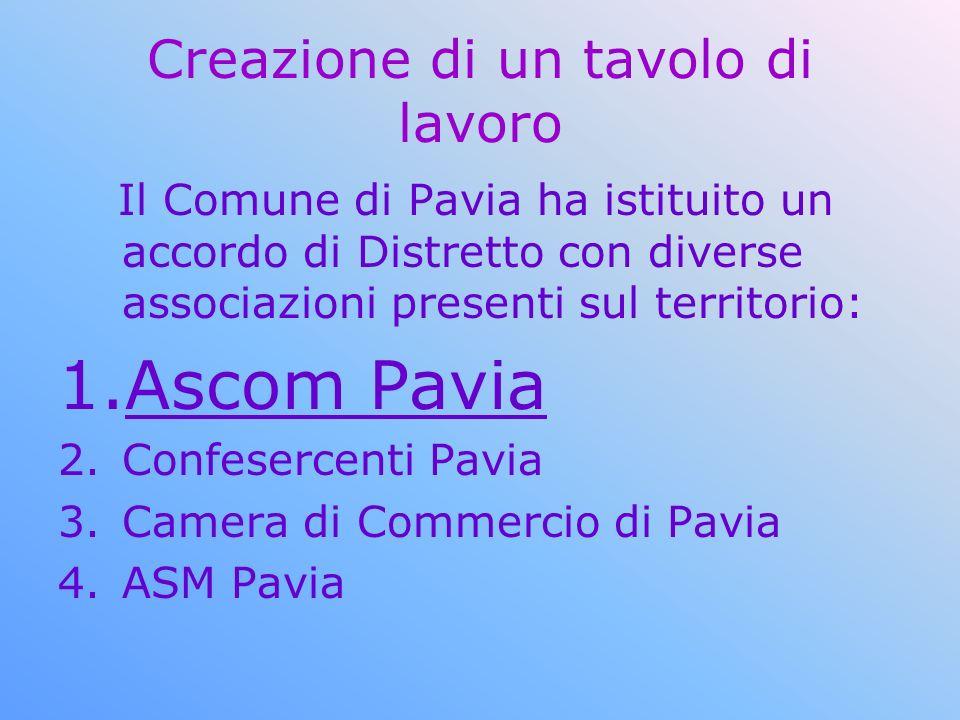 Creazione di un tavolo di lavoro Il Comune di Pavia ha istituito un accordo di Distretto con diverse associazioni presenti sul territorio: 1.Ascom Pav