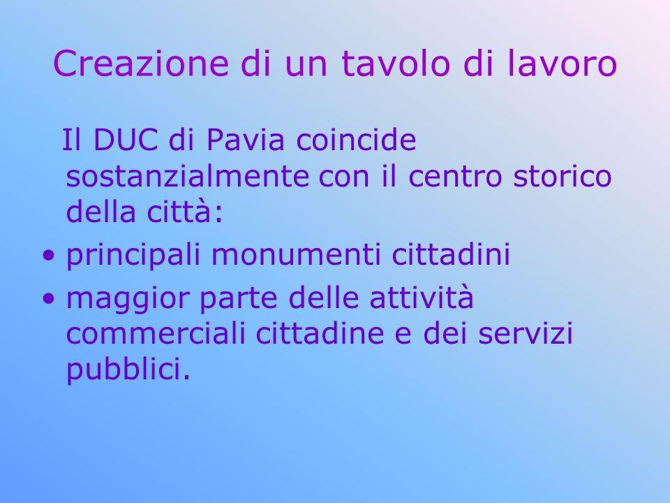 Creazione di un tavolo di lavoro Il DUC di Pavia coincide sostanzialmente con il centro storico della città: principali monumenti cittadini maggior parte delle attività commerciali cittadine e dei servizi pubblici.