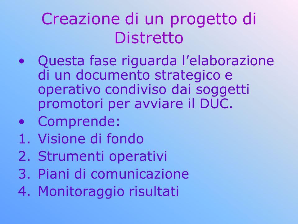 Creazione di un progetto di Distretto Questa fase riguarda lelaborazione di un documento strategico e operativo condiviso dai soggetti promotori per avviare il DUC.