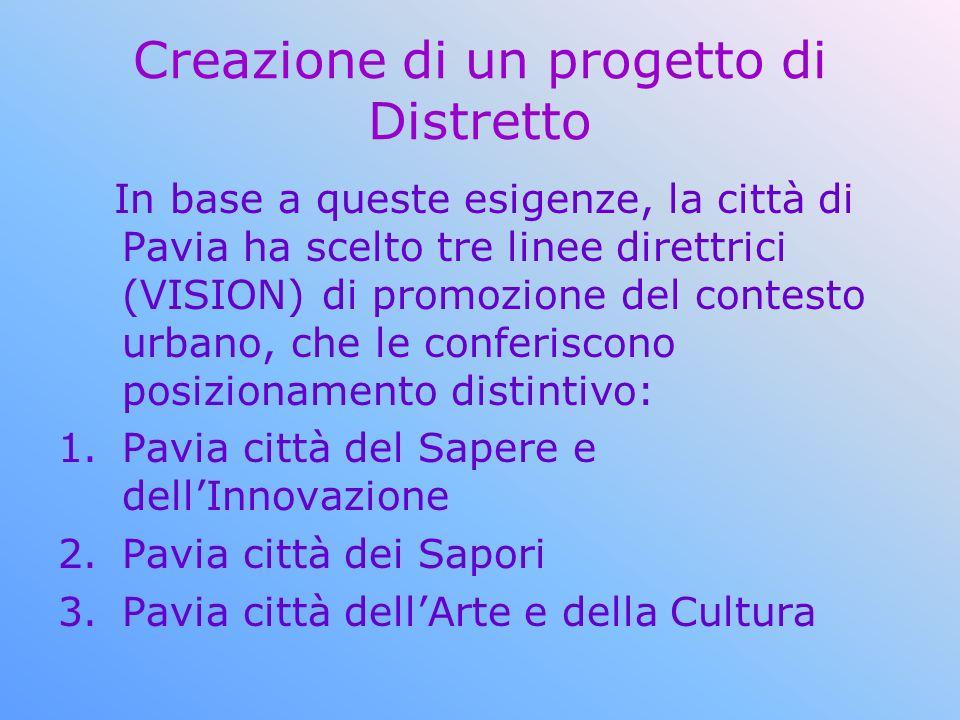 Creazione di un progetto di Distretto In base a queste esigenze, la città di Pavia ha scelto tre linee direttrici (VISION) di promozione del contesto