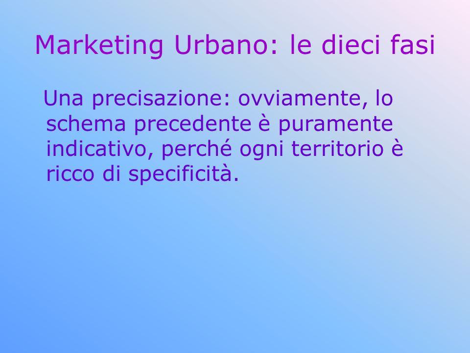 Marketing Urbano: le dieci fasi Una precisazione: ovviamente, lo schema precedente è puramente indicativo, perché ogni territorio è ricco di specifici
