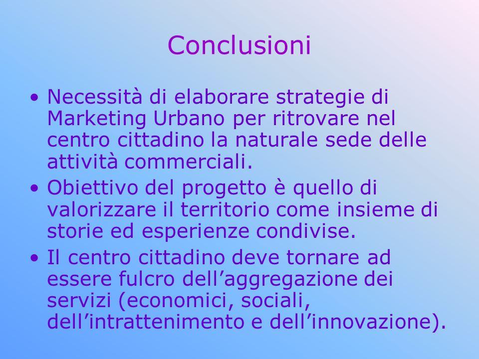 Conclusioni Necessità di elaborare strategie di Marketing Urbano per ritrovare nel centro cittadino la naturale sede delle attività commerciali. Obiet