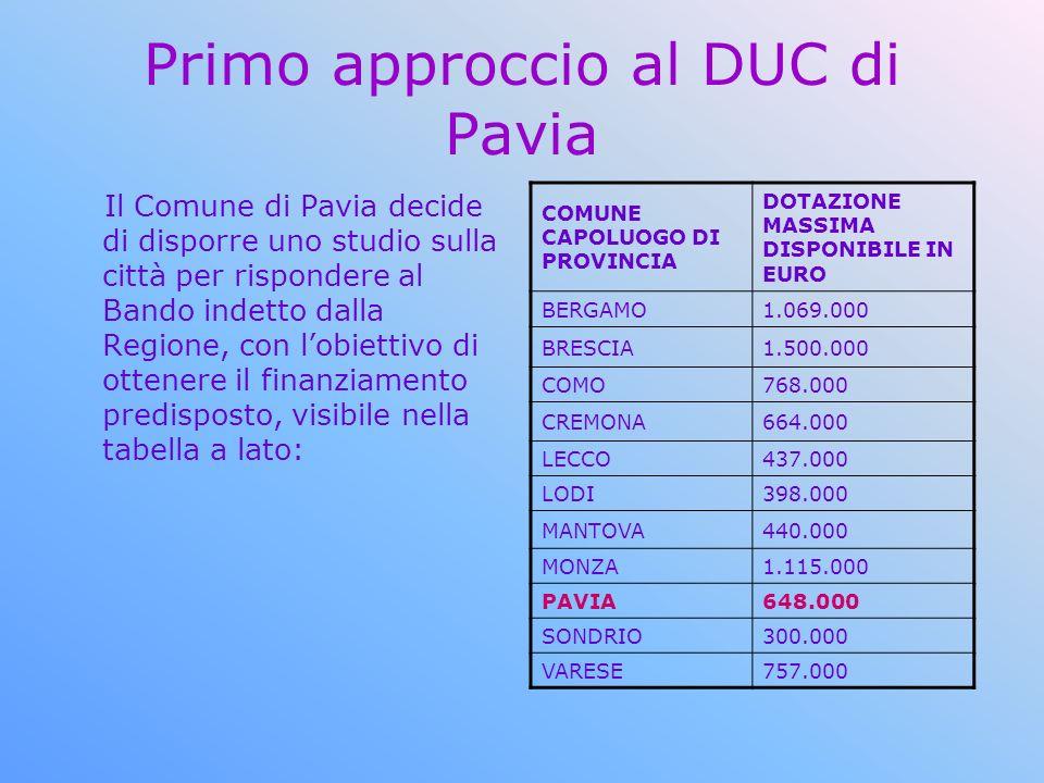 Primo approccio al DUC di Pavia Il Comune di Pavia decide di disporre uno studio sulla città per rispondere al Bando indetto dalla Regione, con lobiettivo di ottenere il finanziamento predisposto, visibile nella tabella a lato: COMUNE CAPOLUOGO DI PROVINCIA DOTAZIONE MASSIMA DISPONIBILE IN EURO BERGAMO1.069.000 BRESCIA1.500.000 COMO768.000 CREMONA664.000 LECCO437.000 LODI398.000 MANTOVA440.000 MONZA1.115.000 PAVIA648.000 SONDRIO300.000 VARESE757.000
