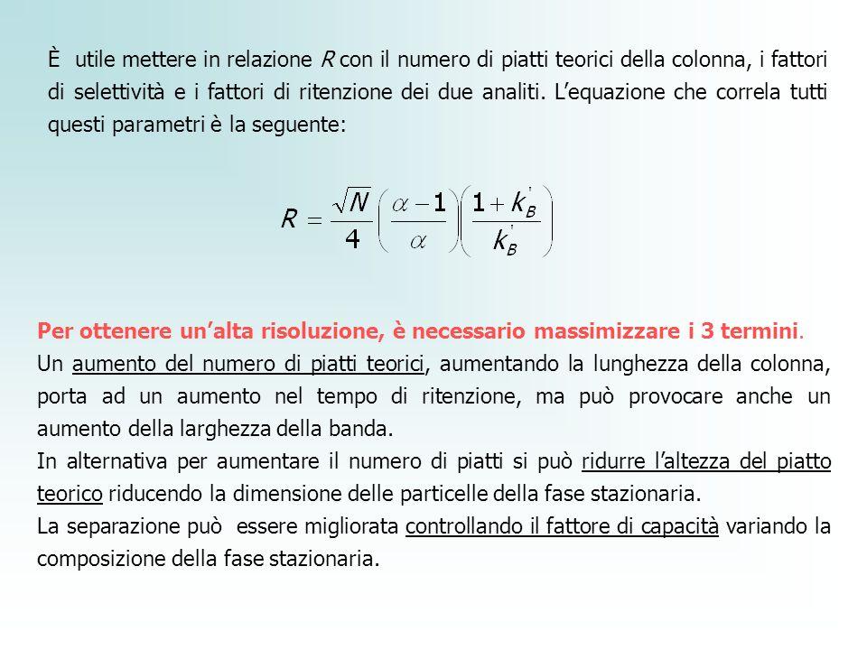 È utile mettere in relazione R con il numero di piatti teorici della colonna, i fattori di selettività e i fattori di ritenzione dei due analiti. Lequ