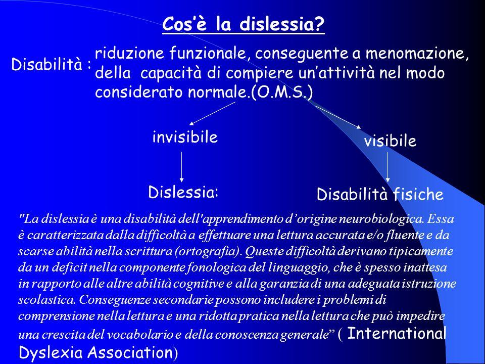 Siti Internet italiani dei pazienti dislessici GENITORI www.dislessia-genitori.org FORUM DISLESSIA www.dislessia.org/forum DIS BLOG www.edidablog.it CHIARETTAS BLOG www.edidablog.it