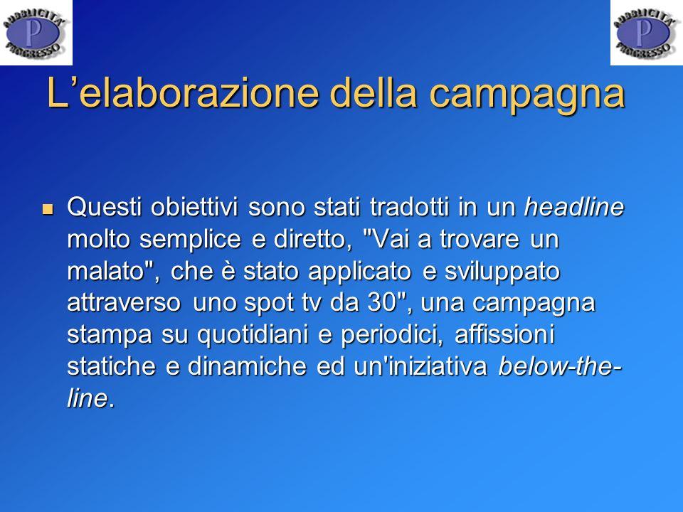 Lelaborazione della campagna Questi obiettivi sono stati tradotti in un headline molto semplice e diretto,