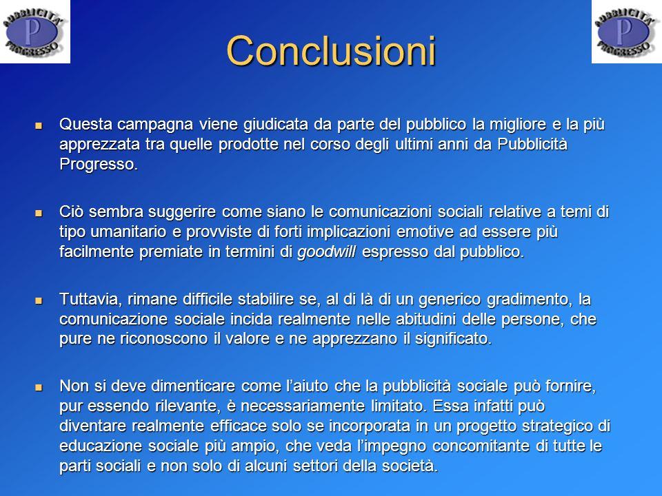 Conclusioni Questa campagna viene giudicata da parte del pubblico la migliore e la più apprezzata tra quelle prodotte nel corso degli ultimi anni da P