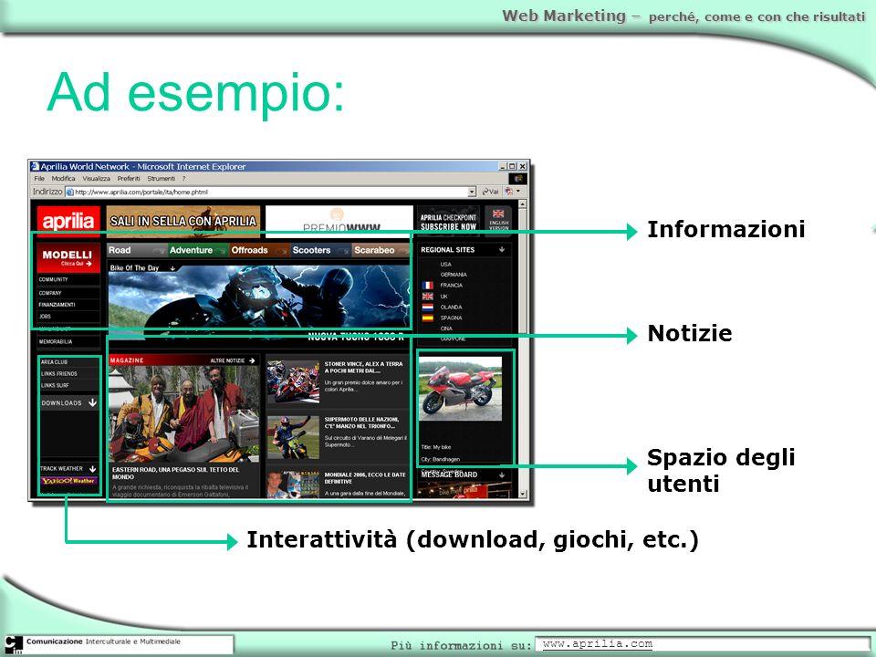 Web Marketing – perché, come e con che risultati Ad esempio: Informazioni Notizie Spazio degli utenti Interattività (download, giochi, etc.) www.april