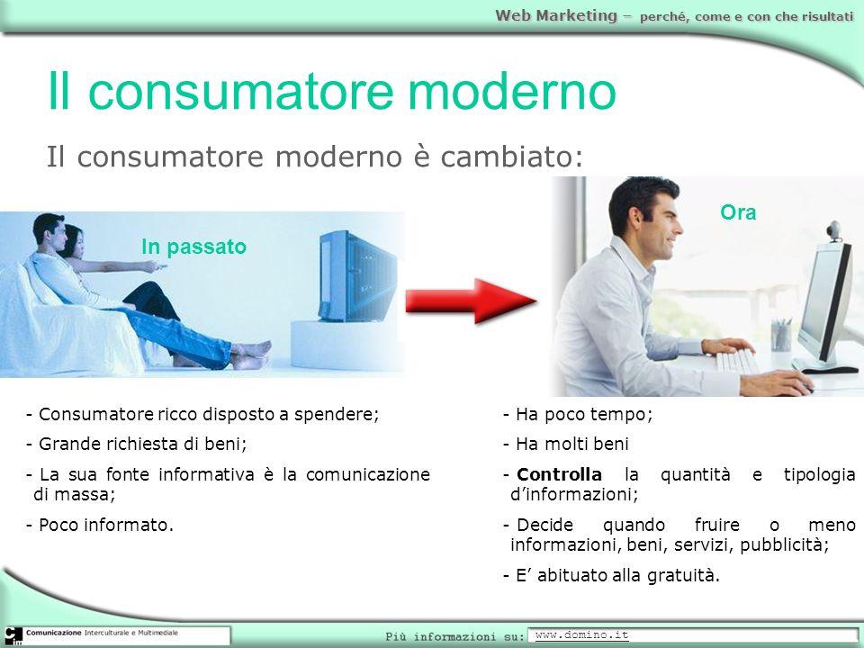 Web Marketing – perché, come e con che risultati Il consumatore moderno Il consumatore moderno è cambiato: In passato Ora - Consumatore ricco disposto
