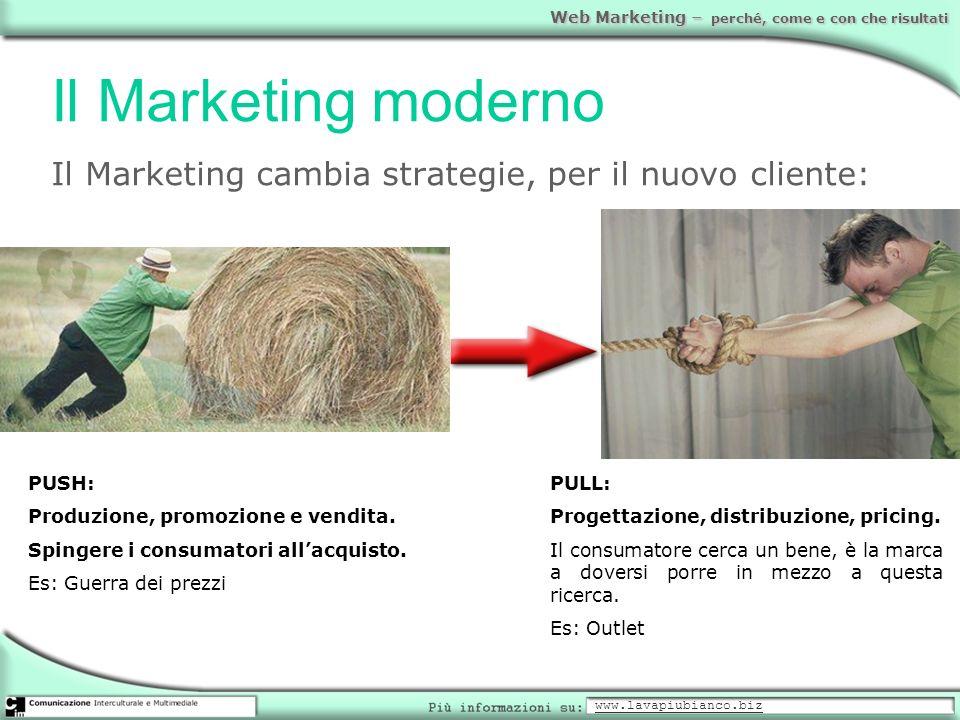 Web Marketing – perché, come e con che risultati Il Marketing moderno Il Marketing cambia strategie, per il nuovo cliente: PUSH: Produzione, promozion