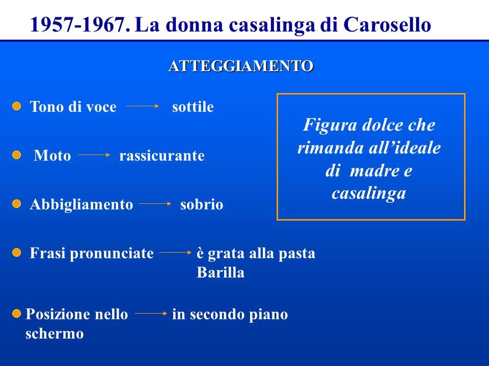 1957-1967. La donna casalinga di Carosello ATTEGGIAMENTO Tono di voce Moto Abbigliamento Posizione nello schermo sottile rassicurante sobrio in second