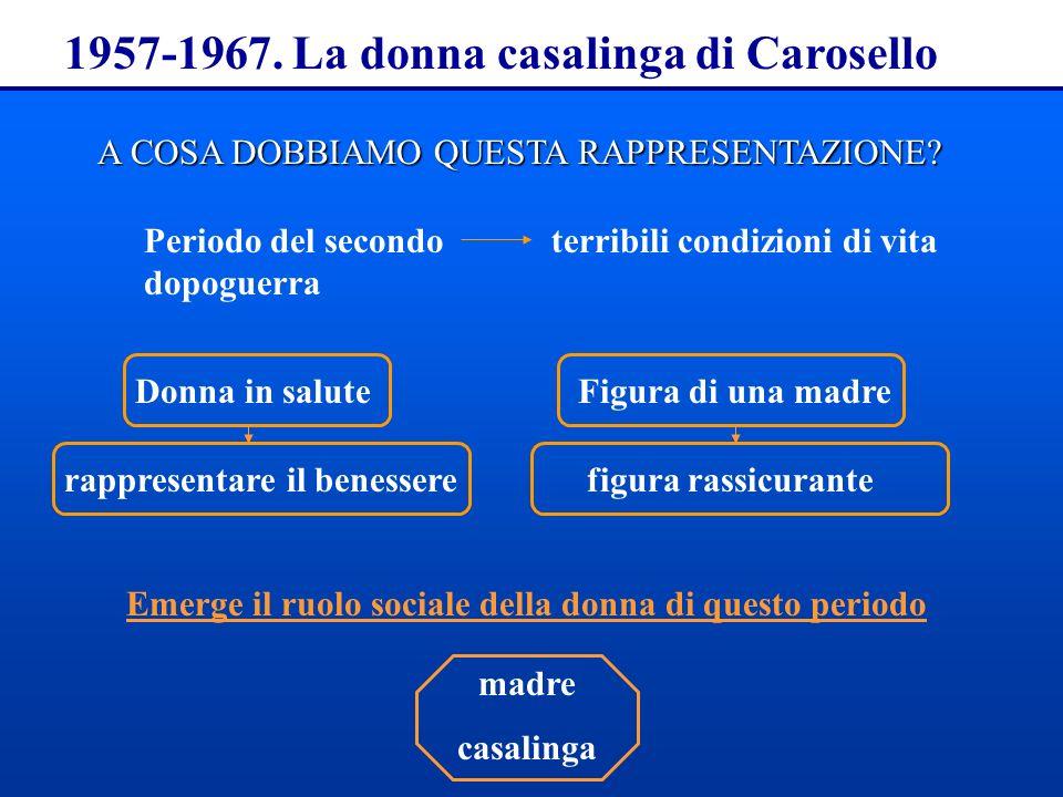 1957-1967. La donna casalinga di Carosello A COSA DOBBIAMO QUESTA RAPPRESENTAZIONE? Periodo del secondo dopoguerra Emerge il ruolo sociale della donna