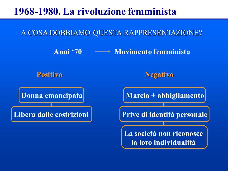 1968-1980. La rivoluzione femminista A COSA DOBBIAMO QUESTA RAPPRESENTAZIONE? Anni 70Movimento femminista Donna emancipata Libera dalle costrizioniLa