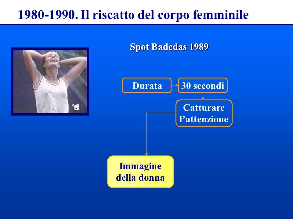 1980-1990. Il riscatto del corpo femminile SpotBadedas 1989 Spot Badedas 1989 Durata30 secondi Catturare lattenzione Immagine della donna
