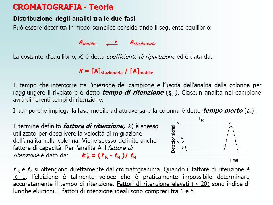 CROMATOGRAFIA - Teoria Distribuzione degli analiti tra le due fasi Può essere descritta in modo semplice considerando il seguente equilibrio: A mobile
