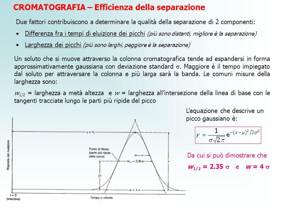 CROMATOGRAFIA – Efficienza della separazione Due fattori contribuiscono a determinare la qualità della separazione di 2 componenti: Differenza fra i t