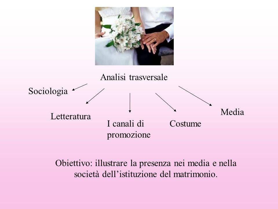 Analisi trasversale Letteratura Sociologia Media Costume Obiettivo: illustrare la presenza nei media e nella società dellistituzione del matrimonio. I