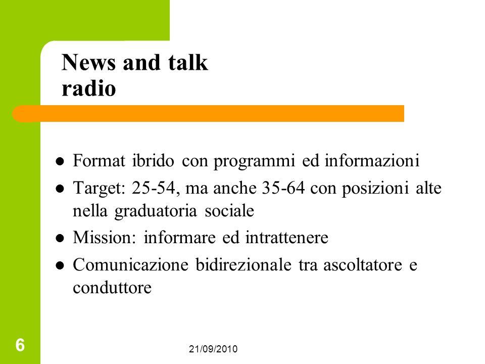 21/09/2010 6 News and talk radio Format ibrido con programmi ed informazioni Target: 25-54, ma anche 35-64 con posizioni alte nella graduatoria sociale Mission: informare ed intrattenere Comunicazione bidirezionale tra ascoltatore e conduttore