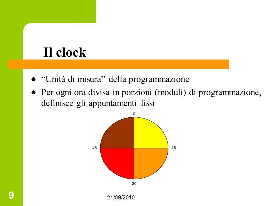21/09/2010 9 Il clock Unità di misura della programmazione Per ogni ora divisa in porzioni (moduli) di programmazione, definisce gli appuntamenti fissi