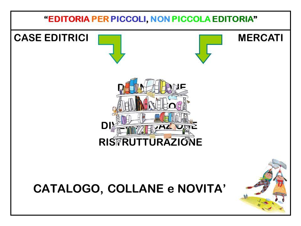 EDITORIA PER PICCOLI, NON PICCOLA EDITORIA CATALOGO, COLLANE e NOVITA CASE EDITRICIMERCATI DIMINUZIONE AUMENTO DIVERSIFICAZIONE RISTRUTTURAZIONE