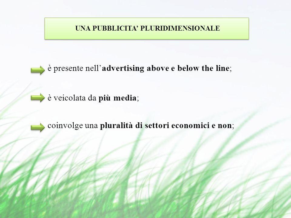 è presente nelladvertising above e below the line; UNA PUBBLICITA PLURIDIMENSIONALE è veicolata da più media; coinvolge una pluralità di settori economici e non;