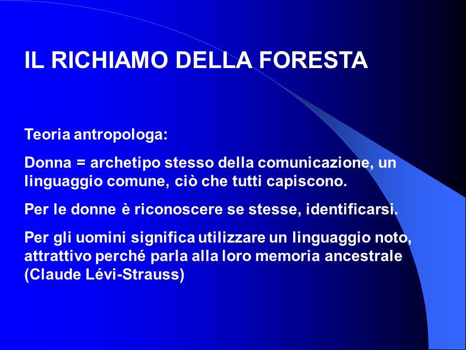 IL RICHIAMO DELLA FORESTA Teoria antropologa: Donna = archetipo stesso della comunicazione, un linguaggio comune, ciò che tutti capiscono. Per le donn