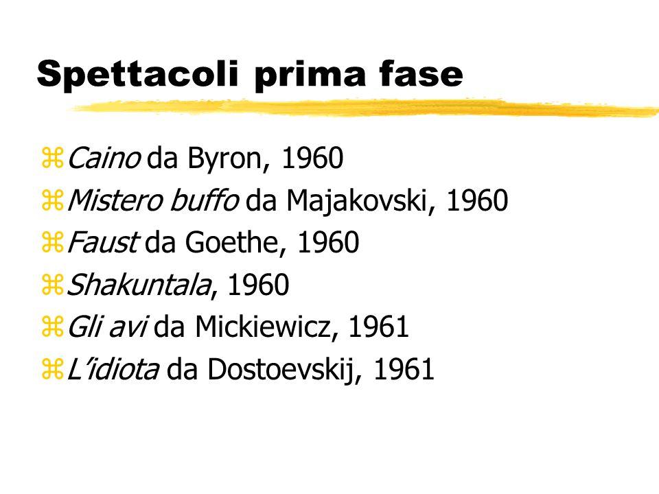 Spettacoli prima fase zCaino da Byron, 1960 zMistero buffo da Majakovski, 1960 zFaust da Goethe, 1960 zShakuntala, 1960 zGli avi da Mickiewicz, 1961 zLidiota da Dostoevskij, 1961