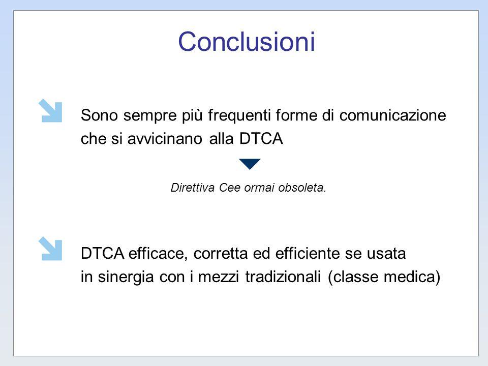 Conclusioni Sono sempre più frequenti forme di comunicazione che si avvicinano alla DTCA DTCA efficace, corretta ed efficiente se usata in sinergia co