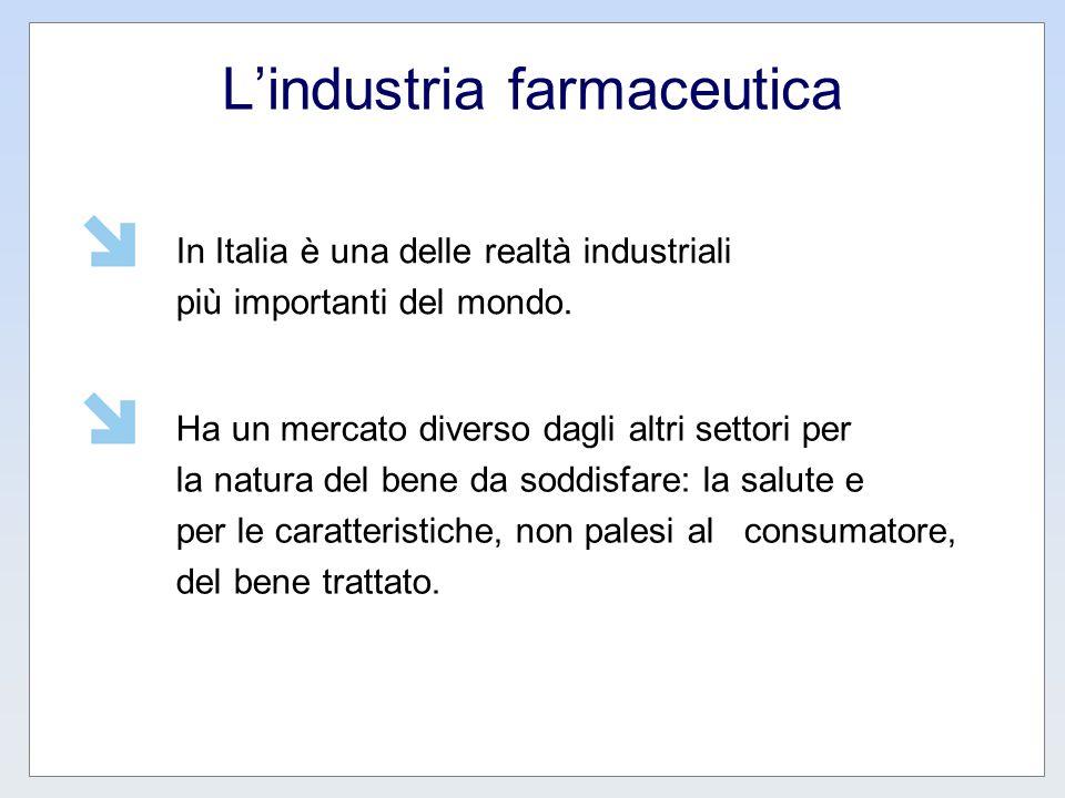 Lindustria farmaceutica In Italia è una delle realtà industriali più importanti del mondo. Ha un mercato diverso dagli altri settori per la natura del