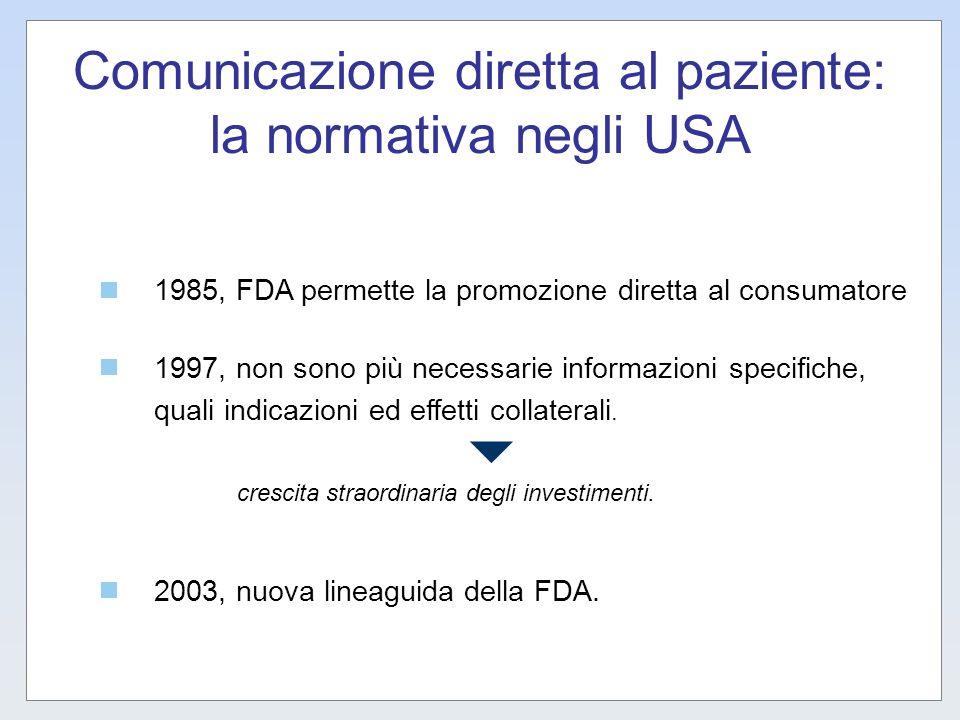 Comunicazione diretta al paziente: la normativa negli USA 1985, FDA permette la promozione diretta al consumatore 1997, non sono più necessarie inform