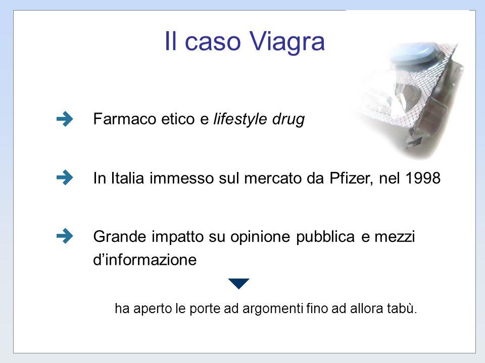 Il caso Viagra Farmaco etico e lifestyle drug In Italia immesso sul mercato da Pfizer, nel 1998 Grande impatto su opinione pubblica e mezzi dinformazi