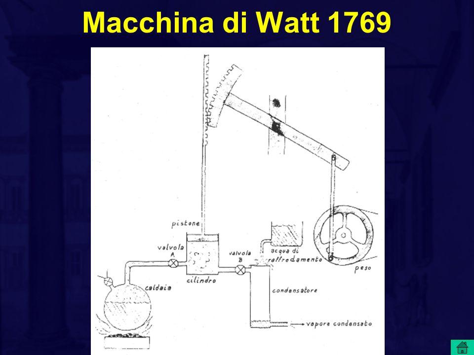 Macchina di Watt 1769