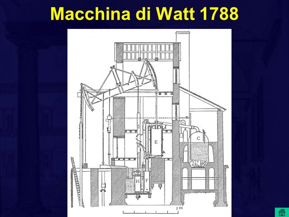 Macchina di Watt 1788