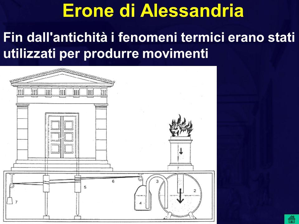 Erone di Alessandria Fin dall'antichità i fenomeni termici erano stati utilizzati per produrre movimenti