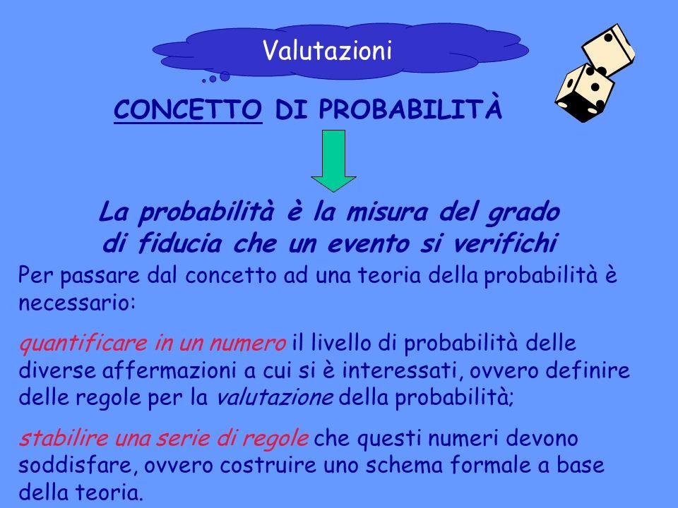 CONCETTO DI PROBABILITÀ Valutazioni La probabilità è la misura del grado di fiducia che un evento si verifichi Per passare dal concetto ad una teoria