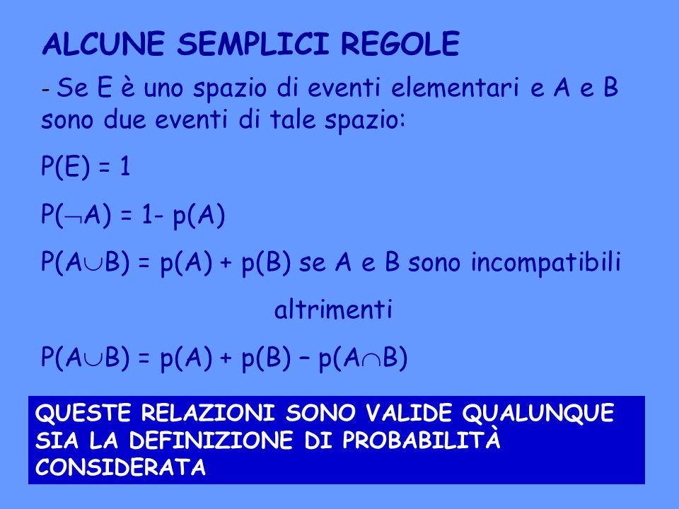 ALCUNE SEMPLICI REGOLE - Se E è uno spazio di eventi elementari e A e B sono due eventi di tale spazio: P(E) = 1 P( A) = 1- p(A) P(A B) = p(A) + p(B)