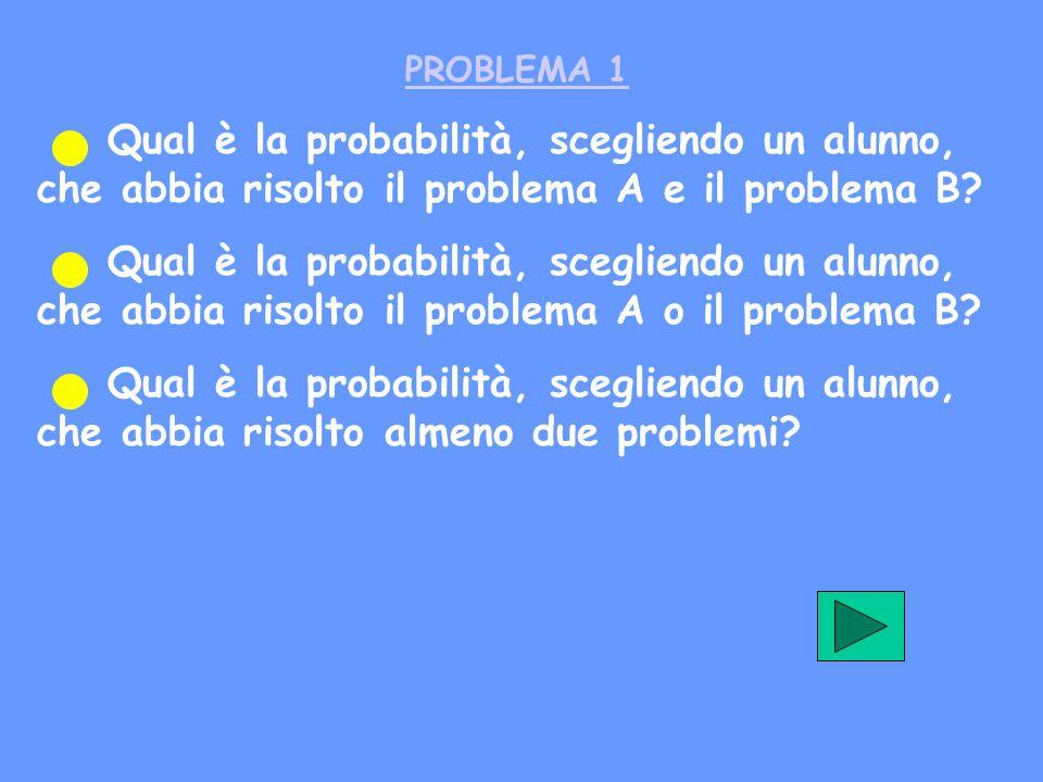 PROBLEMA 1 Qual è la probabilità, scegliendo un alunno, che abbia risolto il problema A e il problema B? Qual è la probabilità, scegliendo un alunno,
