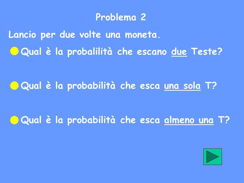 Problema 2 Lancio per due volte una moneta. Qual è la probalilità che escano due Teste? Qual è la probabilità che esca una sola T? Qual è la probabili