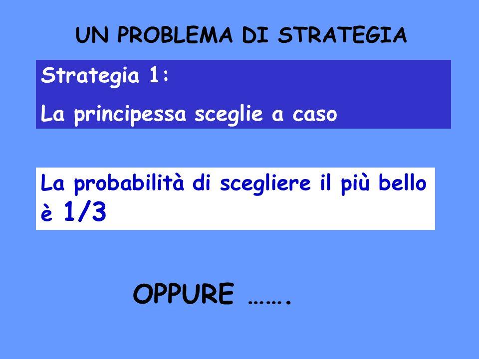 UN PROBLEMA DI STRATEGIA Strategia 1: La principessa sceglie a caso La probabilità di scegliere il più bello è 1/3 OPPURE …….