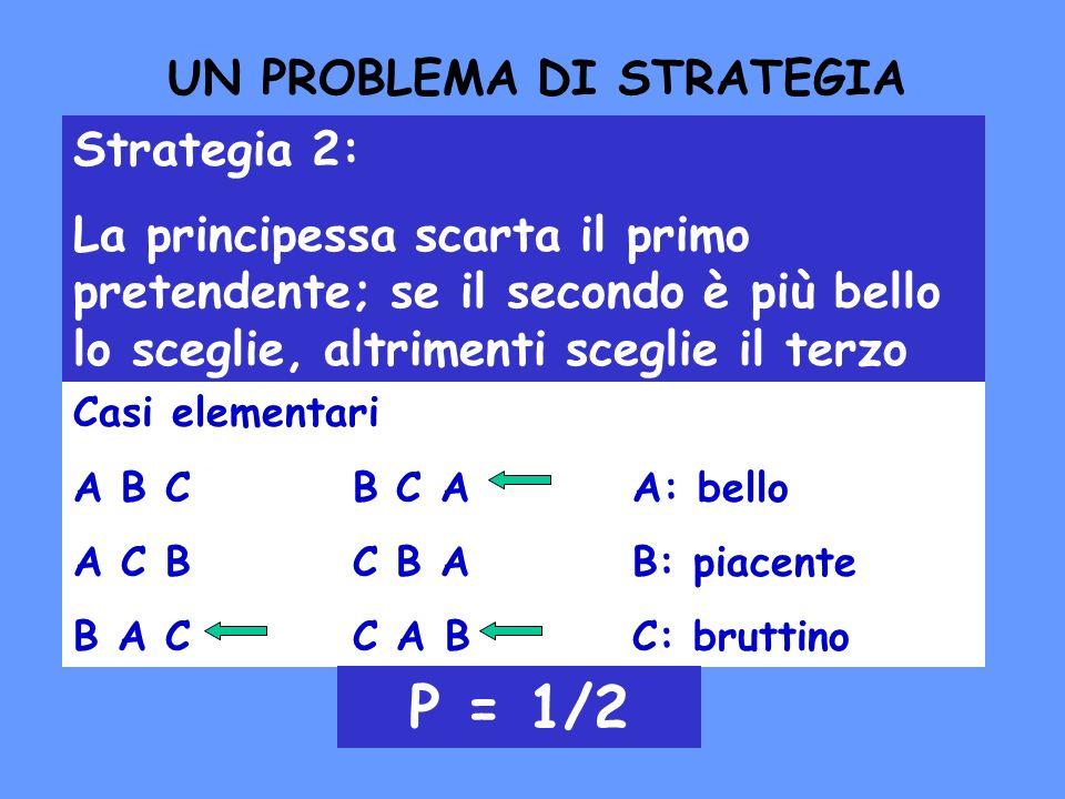 UN PROBLEMA DI STRATEGIA Strategia 2: La principessa scarta il primo pretendente; se il secondo è più bello lo sceglie, altrimenti sceglie il terzo Ca